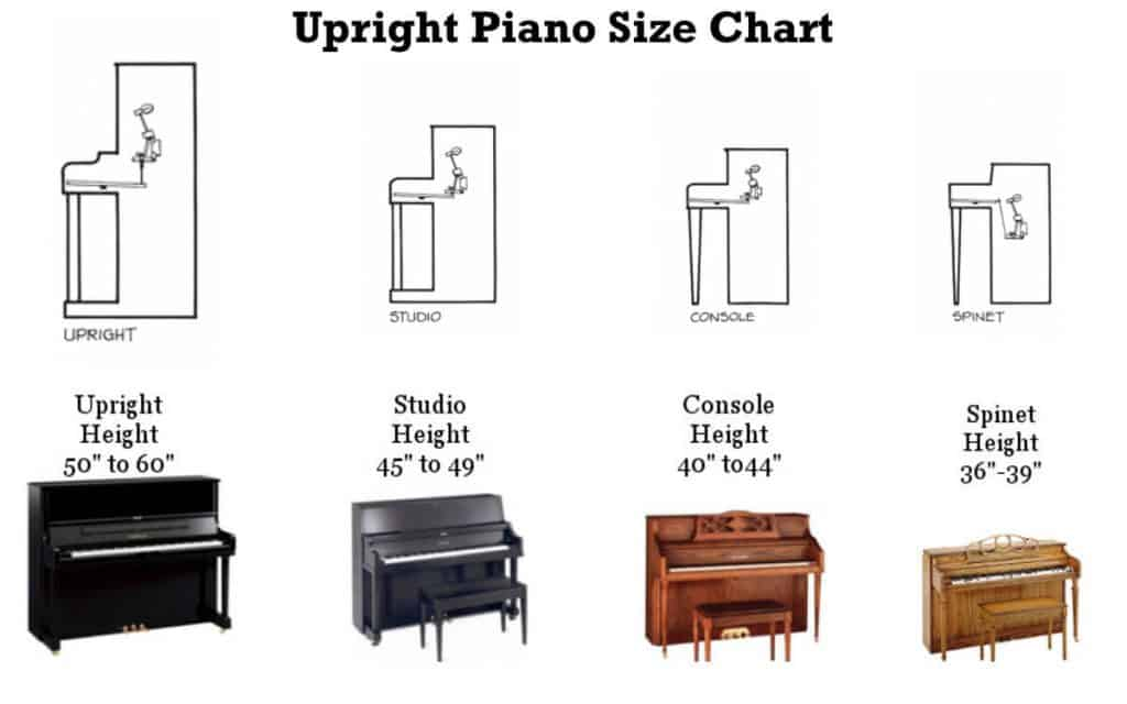 Upright Piano Types Sizes Largest To